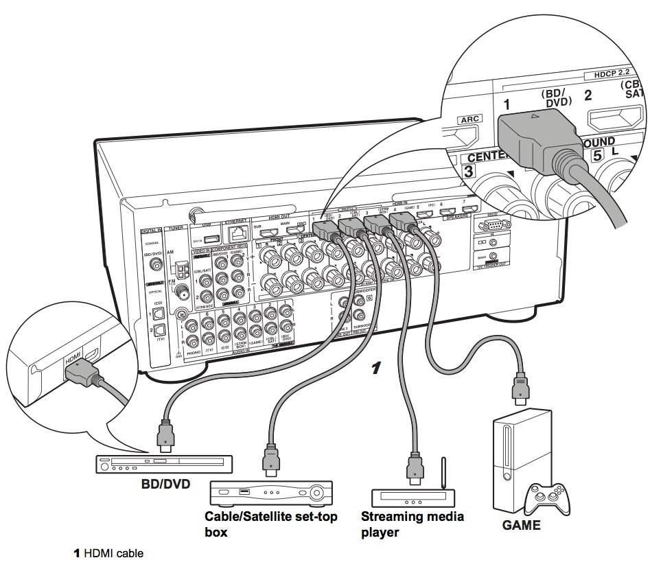 Onkyo Txrz920 Abc Warehouse Speaker Crossovers Circuit Diagram Stock Vector Easy Hdmi Source Connection