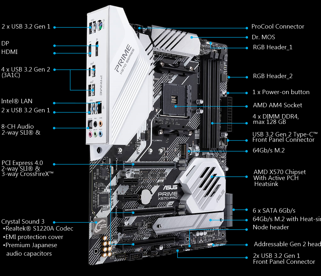ASUS PRIME X570-PRO AMD AM4 ATX motherboard with PCIe 4 0