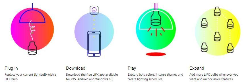 LIFX E26 A19 Wi-Fi Smart Color LED Light Bulb, 1100 Lumens, 16 Million  Colors (Works with Nest, Alexa, SmartThings, IFTTT) - Newegg com