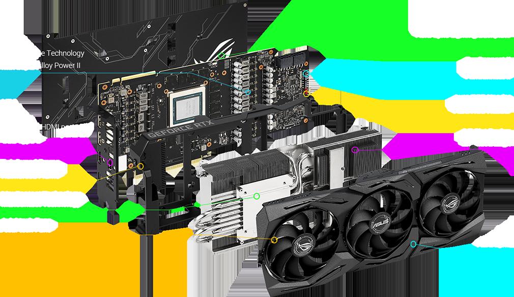 ASUS ROG Strix GeForce RTX 2080 Ti - Micro Center